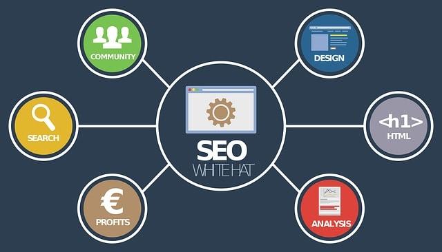 Оптимизация на сайтове